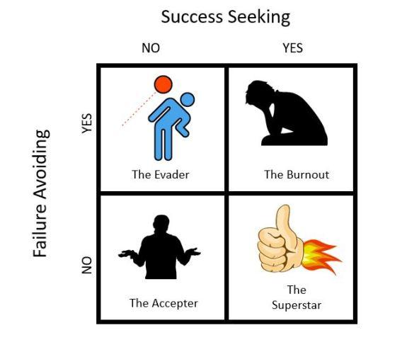 SuccessPIc